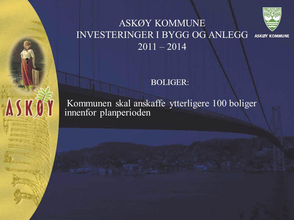 BOLIGER: Kommunen skal anskaffe ytterligere 100 boliger innenfor planperioden ASKØY KOMMUNE INVESTERINGER I BYGG OG ANLEGG 2011 – 2014