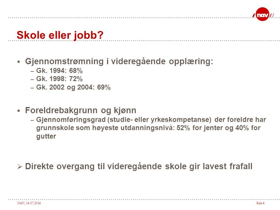 NAV, 14.07.2014Side 5 Sysselsatte i % av befolkningen