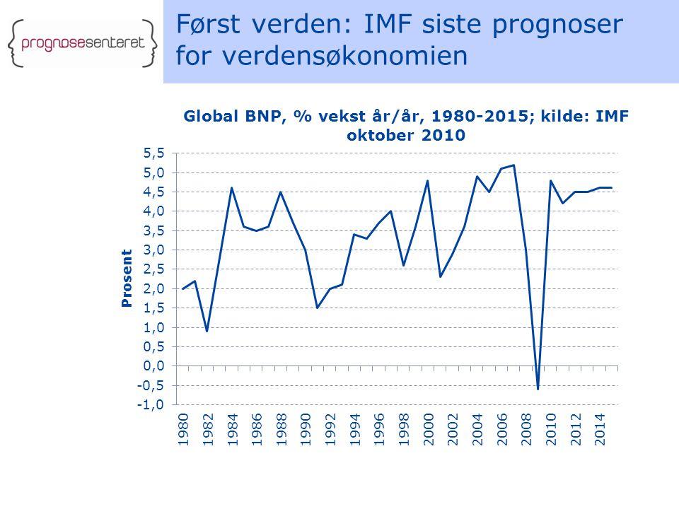 Først verden: IMF siste prognoser for verdensøkonomien