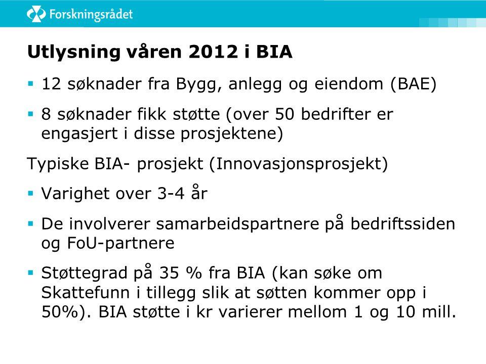 Utlysning våren 2012 i BIA  12 søknader fra Bygg, anlegg og eiendom (BAE)  8 søknader fikk støtte (over 50 bedrifter er engasjert i disse prosjektene) Typiske BIA- prosjekt (Innovasjonsprosjekt)  Varighet over 3-4 år  De involverer samarbeidspartnere på bedriftssiden og FoU-partnere  Støttegrad på 35 % fra BIA (kan søke om Skattefunn i tillegg slik at søtten kommer opp i 50%).