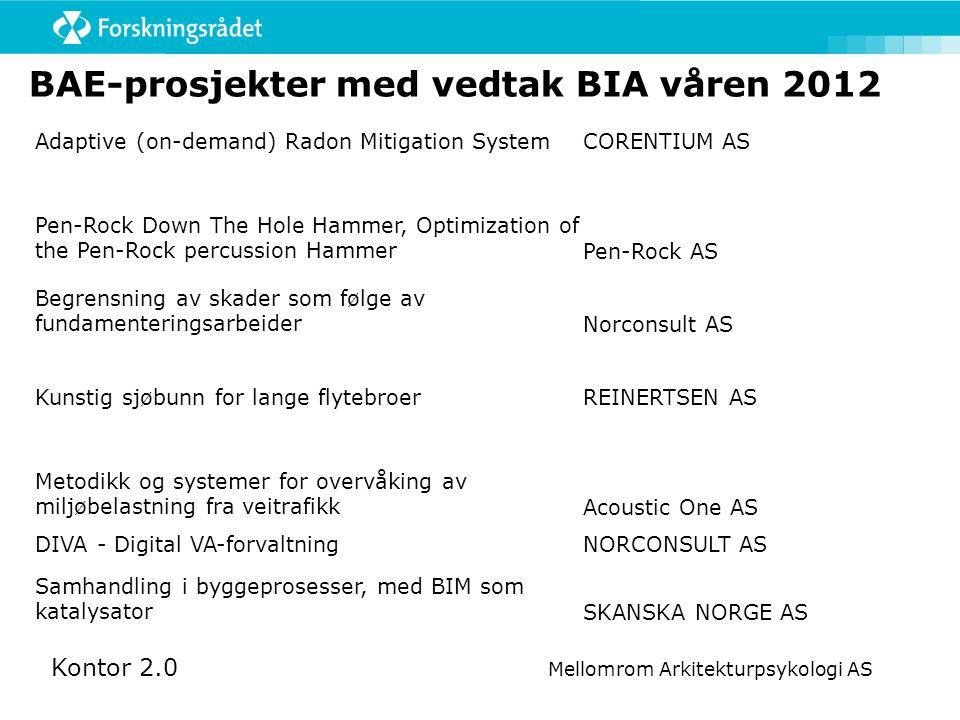 Adaptive (on-demand) Radon Mitigation SystemCORENTIUM AS Pen-Rock Down The Hole Hammer, Optimization of the Pen-Rock percussion HammerPen-Rock AS Begr