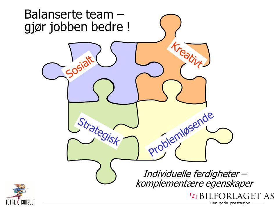 Den gode prestasjon Sosialt Kreativt Strategisk Problemløsende Balanserte team – gjør jobben bedre ! Individuelle ferdigheter – komplementære egenskap