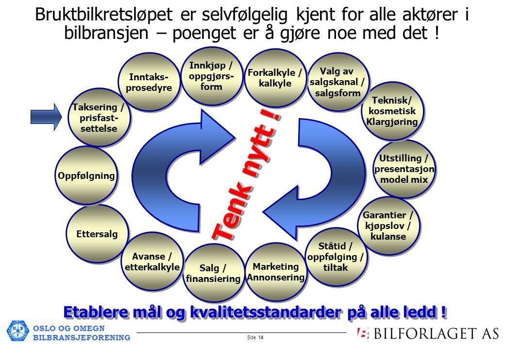 OSLO OG OMEGN BILBRANSJEFORENING Side 14 Etablere mål og kvalitetsstandarder på alle ledd .