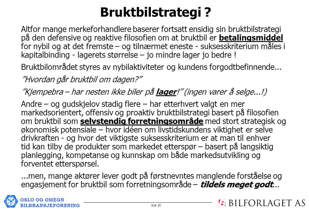 OSLO OG OMEGN BILBRANSJEFORENING Side 21 Bruktbilstrategi .