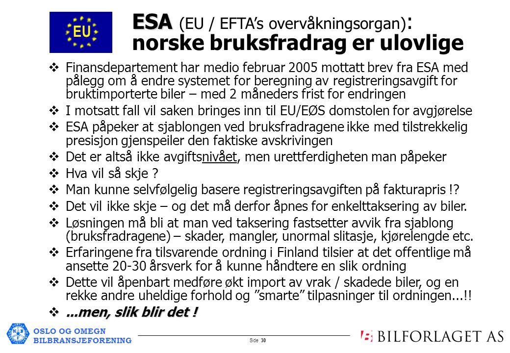 OSLO OG OMEGN BILBRANSJEFORENING Side 30 ESA ESA (EU / EFTA's overvåkningsorgan) : norske bruksfradrag er ulovlige  Finansdepartement har medio februar 2005 mottatt brev fra ESA med pålegg om å endre systemet for beregning av registreringsavgift for bruktimporterte biler – med 2 måneders frist for endringen  I motsatt fall vil saken bringes inn til EU/EØS domstolen for avgjørelse  ESA påpeker at sjablongen ved bruksfradragene ikke med tilstrekkelig presisjon gjenspeiler den faktiske avskrivingen  Det er altså ikke avgiftsnivået, men urettferdigheten man påpeker  Hva vil så skje .