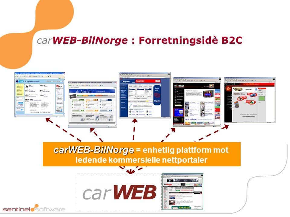 carWEB-BilNorge : Forretningsidè B2C carWEB-BilNorge carWEB-BilNorge = enhetlig plattform mot ledende kommersielle nettportaler