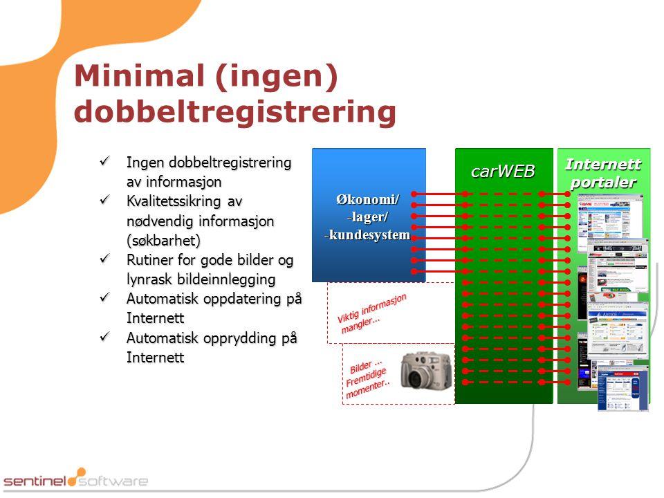 Minimal (ingen) dobbeltregistrering Viktig informasjon mangler... Økonomi/ -lager/ -kundesystem carWEB Internett portaler Bilder... Fremtidige momente