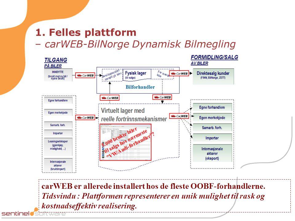 1. Felles plattform – carWEB-BilNorge Dynamisk Bilmegling carWEB er allerede installert hos de fleste OOBF-forhandlerne. Tidsvindu : Plattformen repre