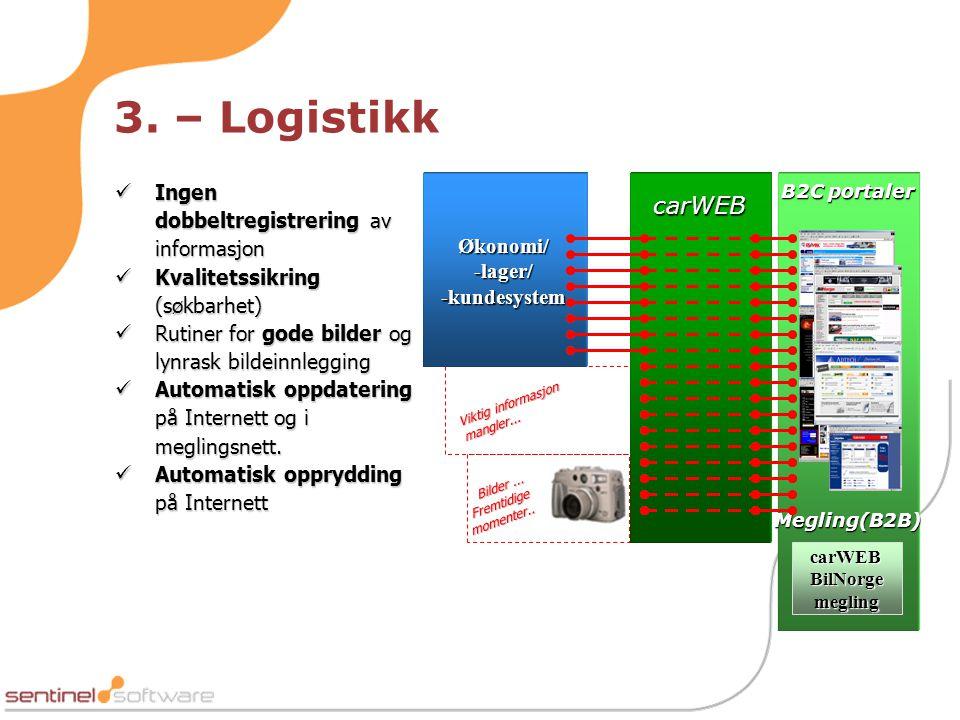 3. – Logistikk Viktig informasjon mangler... Økonomi/ -lager/ -kundesystem carWEB B2C portaler Megling(B2B) Bilder... Fremtidige momenter.. Ingen dobb