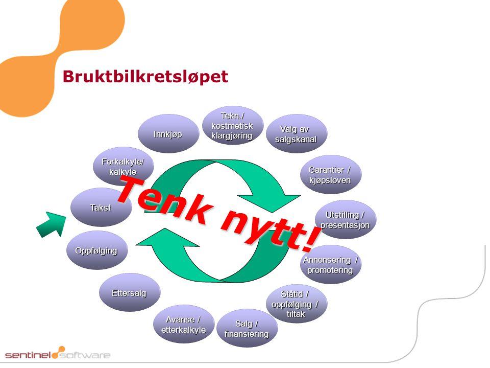 Bruktbilkretsløpet Takst Innkjøp Forkalkyle/ kalkyle Valg av salgskanal Tekn./ kostmetisk klargjøring Utstilling / presentasjon Garantier / kjøpsloven