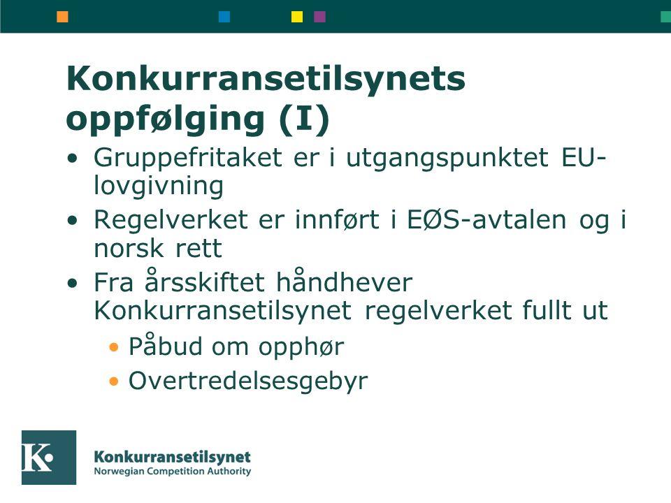 Konkurransetilsynets oppfølging (I) Gruppefritaket er i utgangspunktet EU- lovgivning Regelverket er innført i EØS-avtalen og i norsk rett Fra årsskif