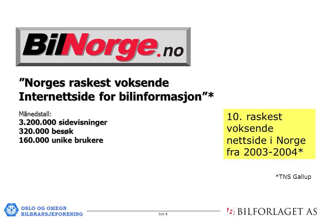 OSLO OG OMEGN BILBRANSJEFORENING Side 6 Norges raskest voksende Internettside for bilinformasjon * Månedstall: 3.200.000 sidevisninger 320.000 besøk 160.000 unike brukere 10.