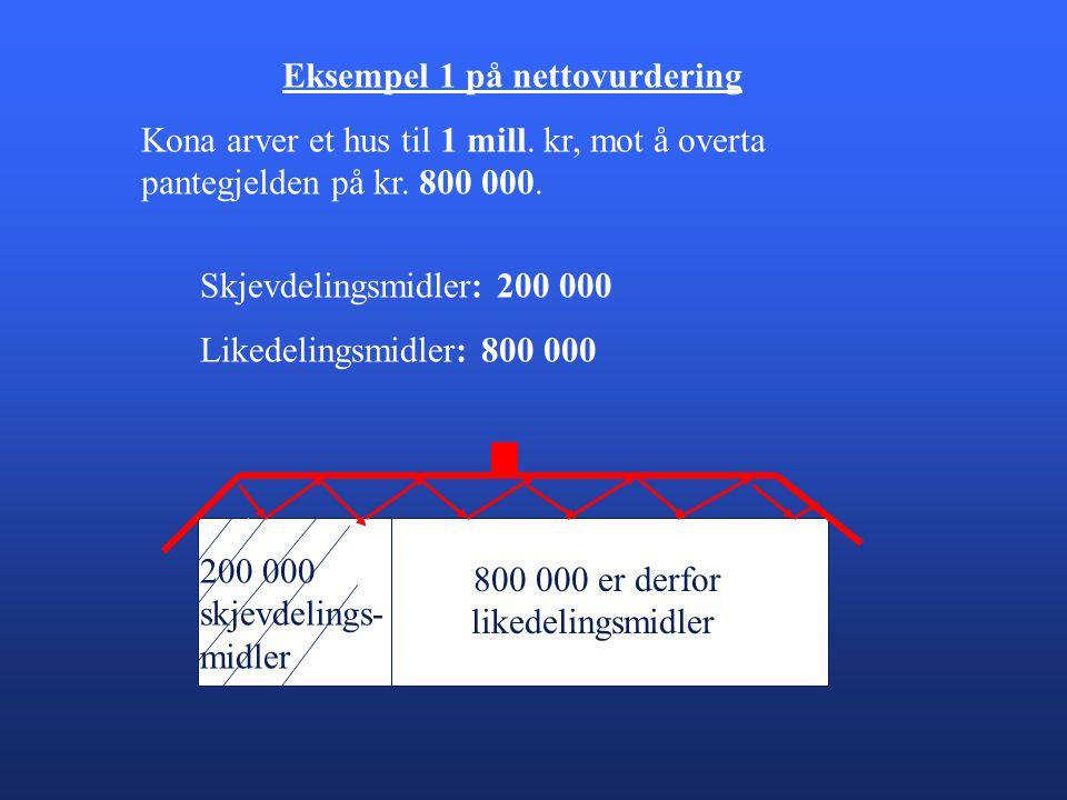 Eksempel 1 på nettovurdering Kona arver et hus til 1 mill.