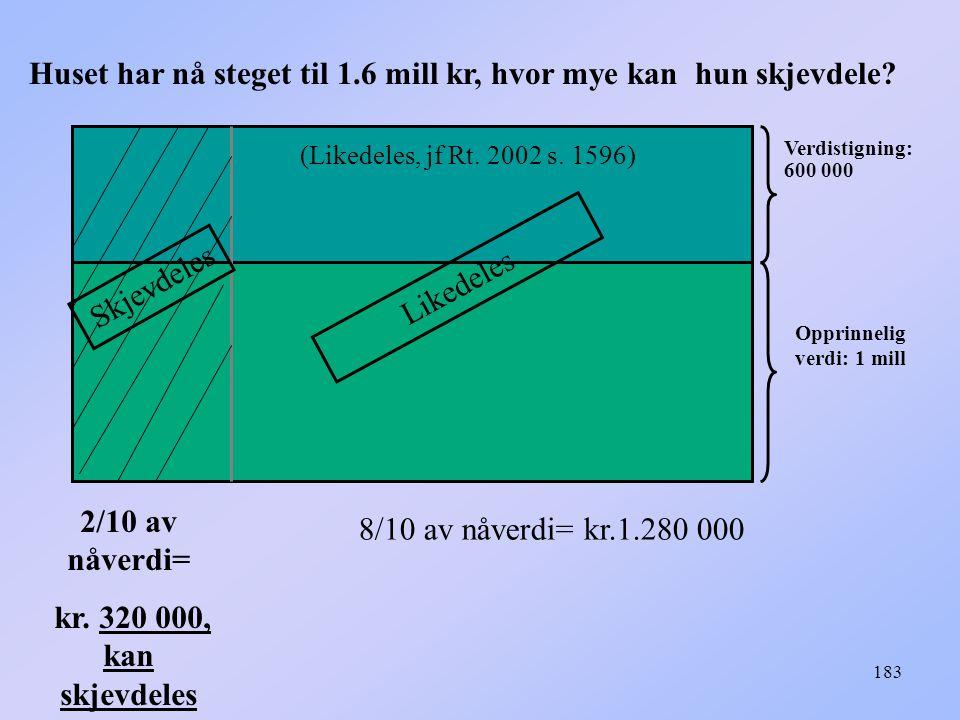 183 Verdistigning: 600 000 Opprinnelig verdi: 1 mill 2/10 av nåverdi= kr.