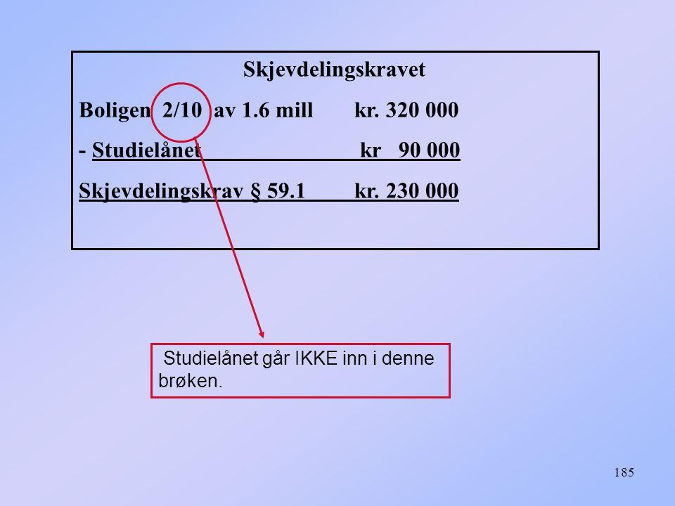 185 Skjevdelingskravet Boligen 2/10 av 1.6 mill kr.