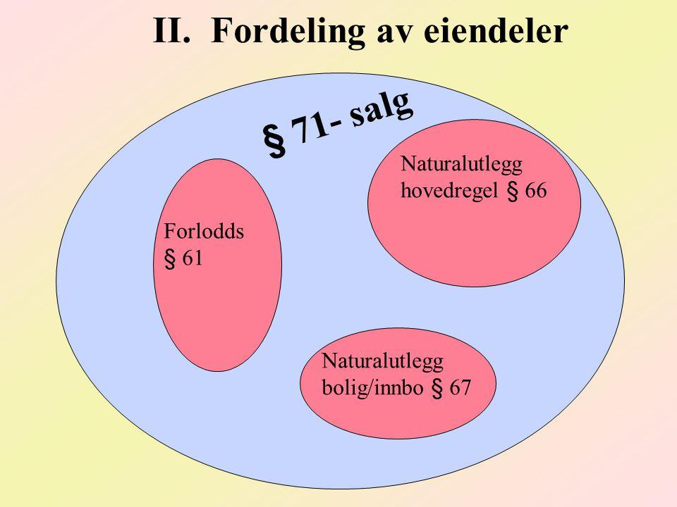 Forlodds § 61 Naturalutlegg hovedregel § 66 Naturalutlegg bolig/innbo § 67 § 71- salg II.