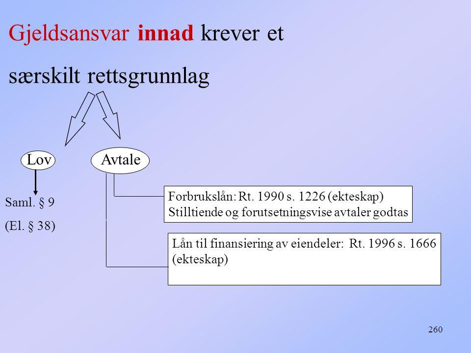 260 Gjeldsansvar innad krever et særskilt rettsgrunnlag Saml.