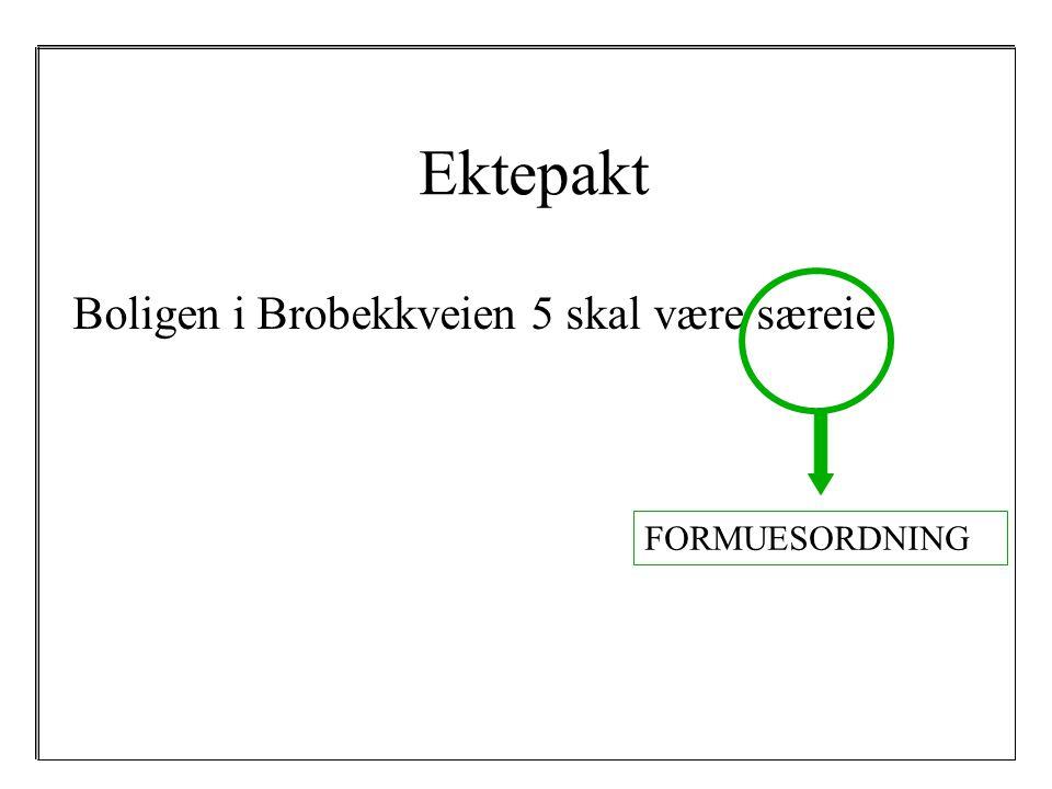 Ektepakt Boligen i Brobekkveien 5 skal være særeie FORMUESORDNING