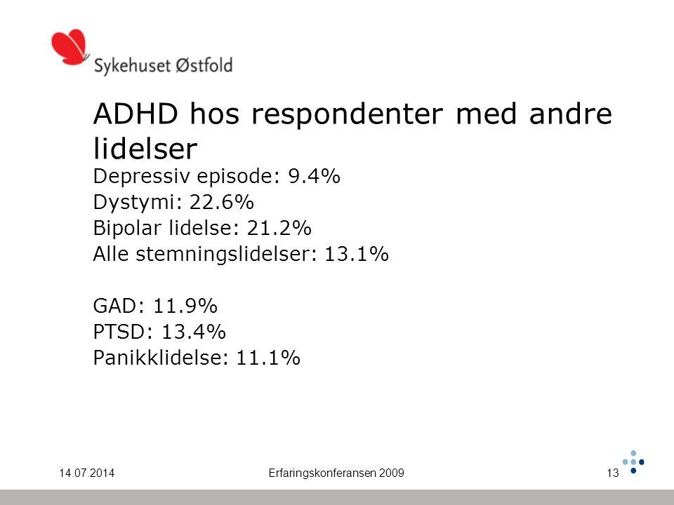 14.07.2014Erfaringskonferansen 200913 ADHD hos respondenter med andre lidelser Depressiv episode: 9.4% Dystymi: 22.6% Bipolar lidelse: 21.2% Alle stemningslidelser: 13.1% GAD: 11.9% PTSD: 13.4% Panikklidelse: 11.1%
