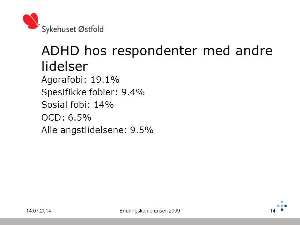 14.07.2014Erfaringskonferansen 200914 ADHD hos respondenter med andre lidelser Agorafobi: 19.1% Spesifikke fobier: 9.4% Sosial fobi: 14% OCD: 6.5% All