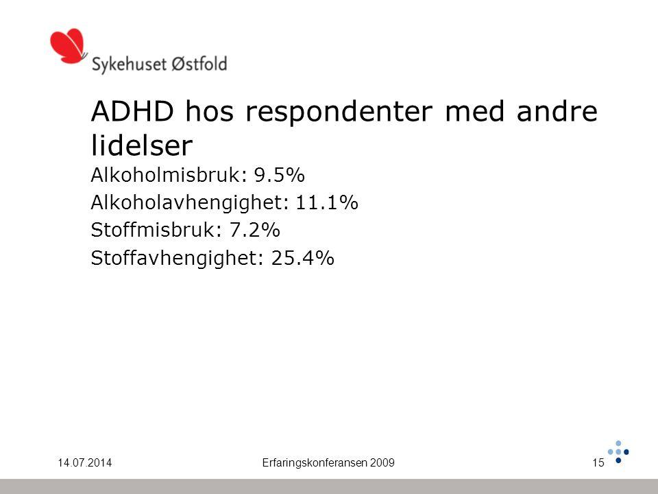 14.07.2014Erfaringskonferansen 200915 ADHD hos respondenter med andre lidelser Alkoholmisbruk: 9.5% Alkoholavhengighet: 11.1% Stoffmisbruk: 7.2% Stoff