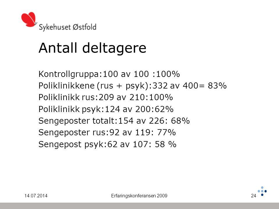 14.07.2014Erfaringskonferansen 200924 Antall deltagere Kontrollgruppa:100 av 100 :100% Poliklinikkene (rus + psyk):332 av 400= 83% Poliklinikk rus:209