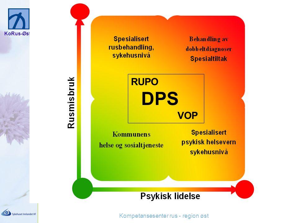 KoRus-Øst Kompetansesenter rus - region øst RUPO DPS VOP