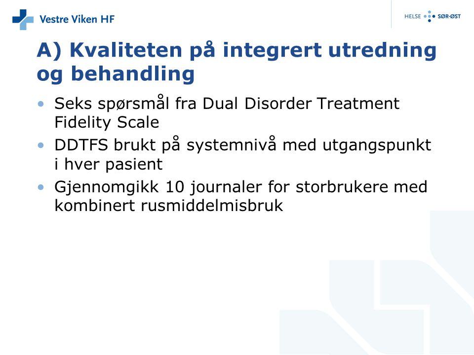 A) Kvaliteten på integrert utredning og behandling Seks spørsmål fra Dual Disorder Treatment Fidelity Scale DDTFS brukt på systemnivå med utgangspunkt i hver pasient Gjennomgikk 10 journaler for storbrukere med kombinert rusmiddelmisbruk