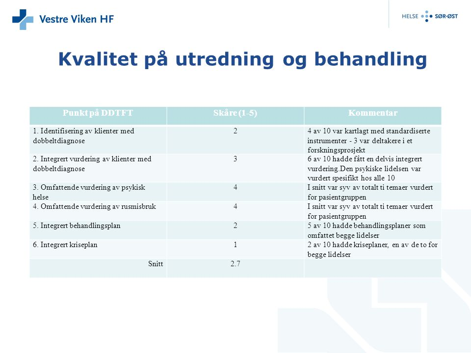 Kvalitet på utredning og behandling Punkt på DDTFTSkåre (1-5)Kommentar 1.