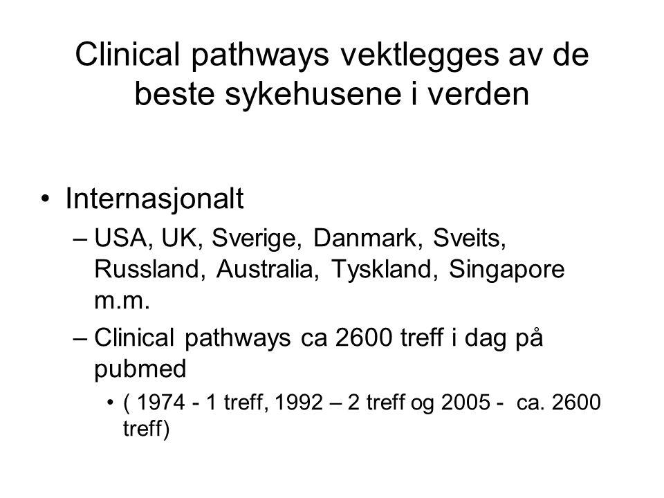 Clinical pathways vektlegges av de beste sykehusene i verden Internasjonalt –USA, UK, Sverige, Danmark, Sveits, Russland, Australia, Tyskland, Singapo