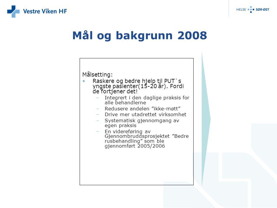 Mål og bakgrunn 2008 Målsetting: Raskere og bedre hjelp til PUT`s yngste pasienter(15-20 år). Fordi de fortjener det! –Integrert i den daglige praksis