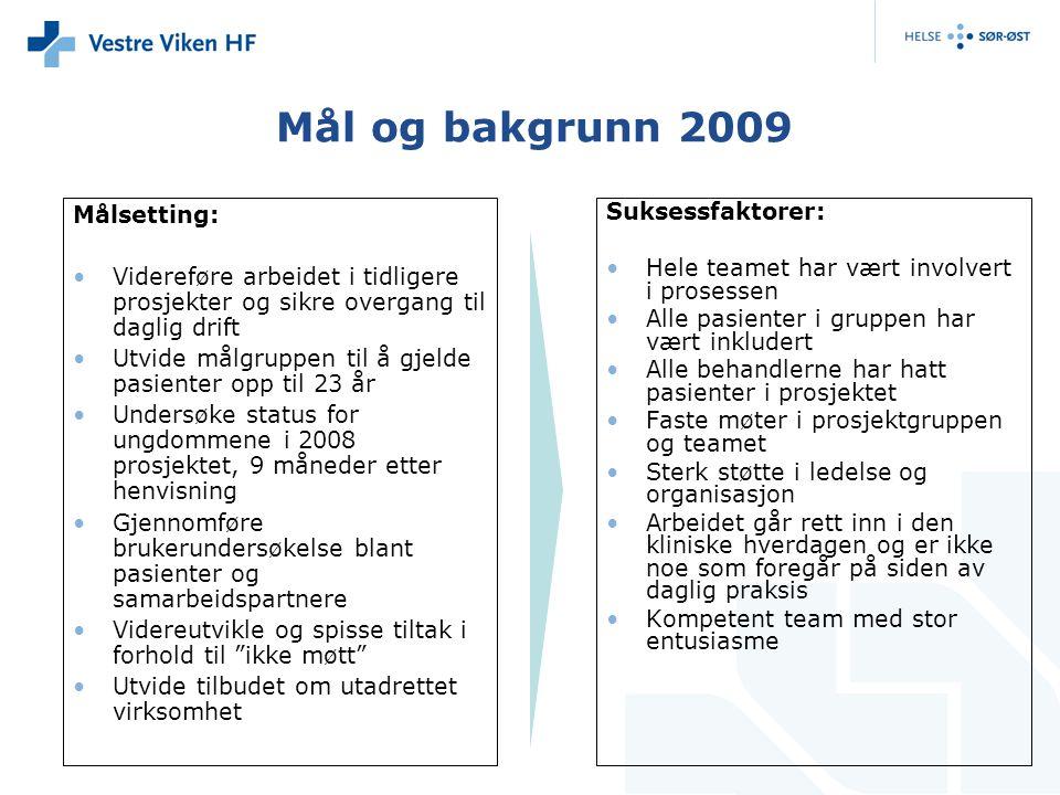 Mål og bakgrunn 2009 Målsetting: Videreføre arbeidet i tidligere prosjekter og sikre overgang til daglig drift Utvide målgruppen til å gjelde pasiente