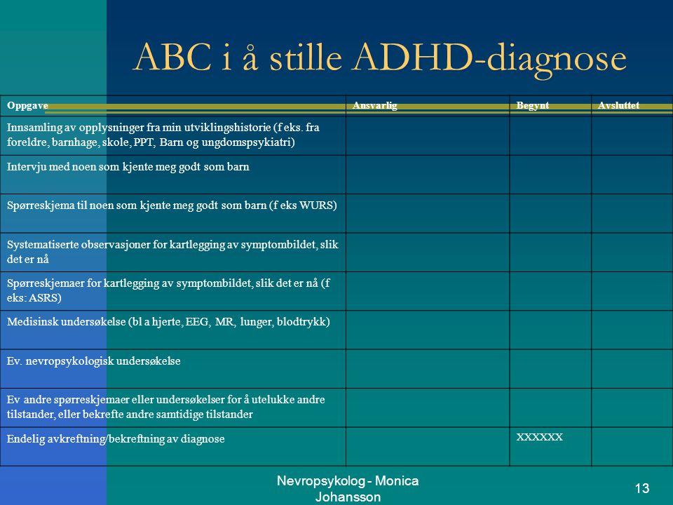 Nevropsykolog - Monica Johansson 13 ABC i å stille ADHD-diagnose OppgaveAnsvarligBegyntAvsluttet Innsamling av opplysninger fra min utviklingshistorie