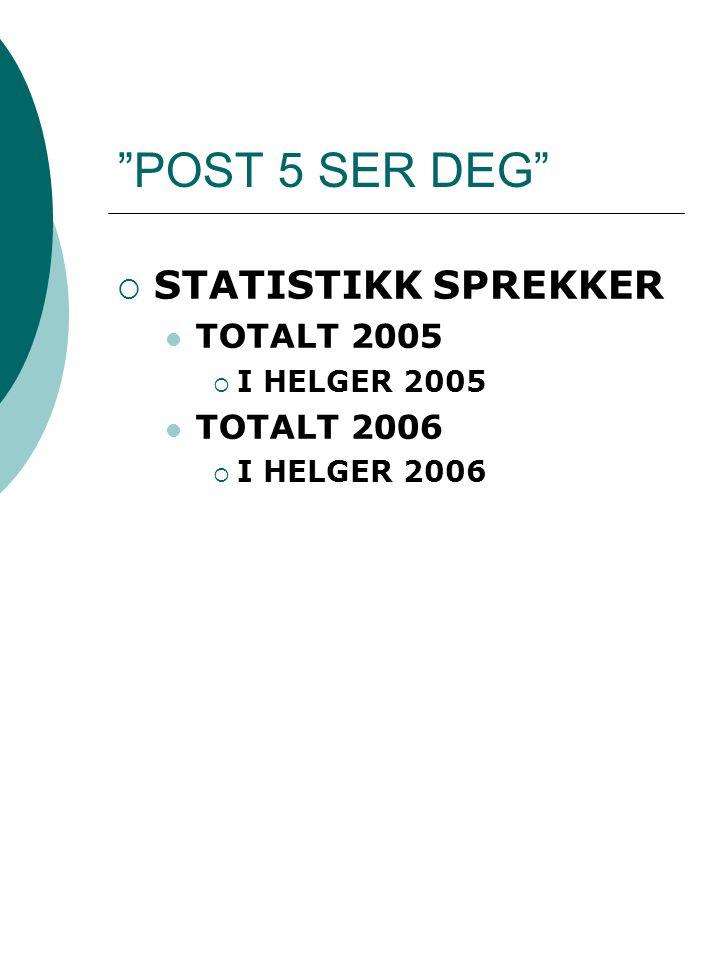 """""""POST 5 SER DEG""""  STATISTIKK SPREKKER TOTALT 2005  I HELGER 2005 TOTALT 2006  I HELGER 2006"""