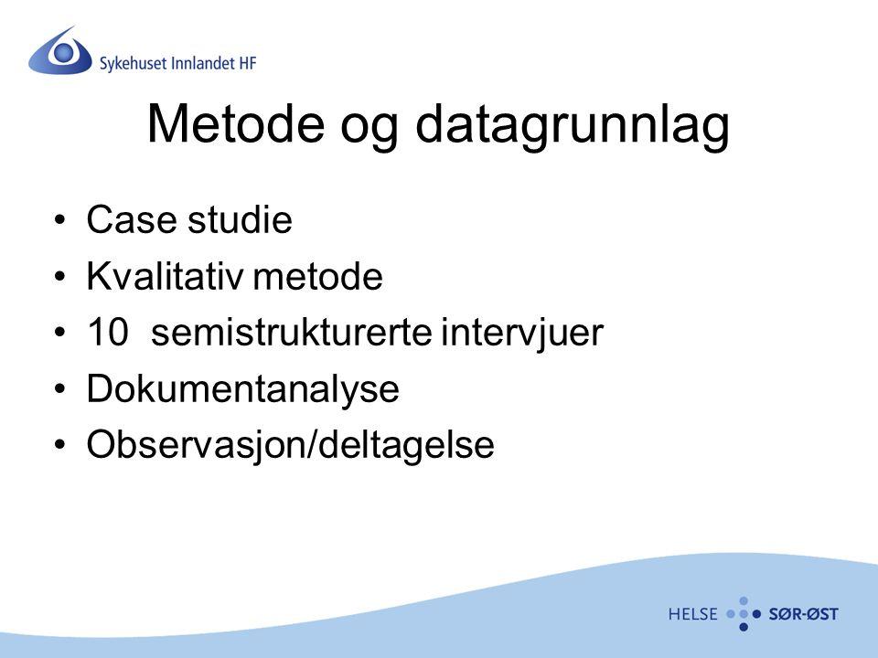 Metode og datagrunnlag Case studie Kvalitativ metode 10 semistrukturerte intervjuer Dokumentanalyse Observasjon/deltagelse
