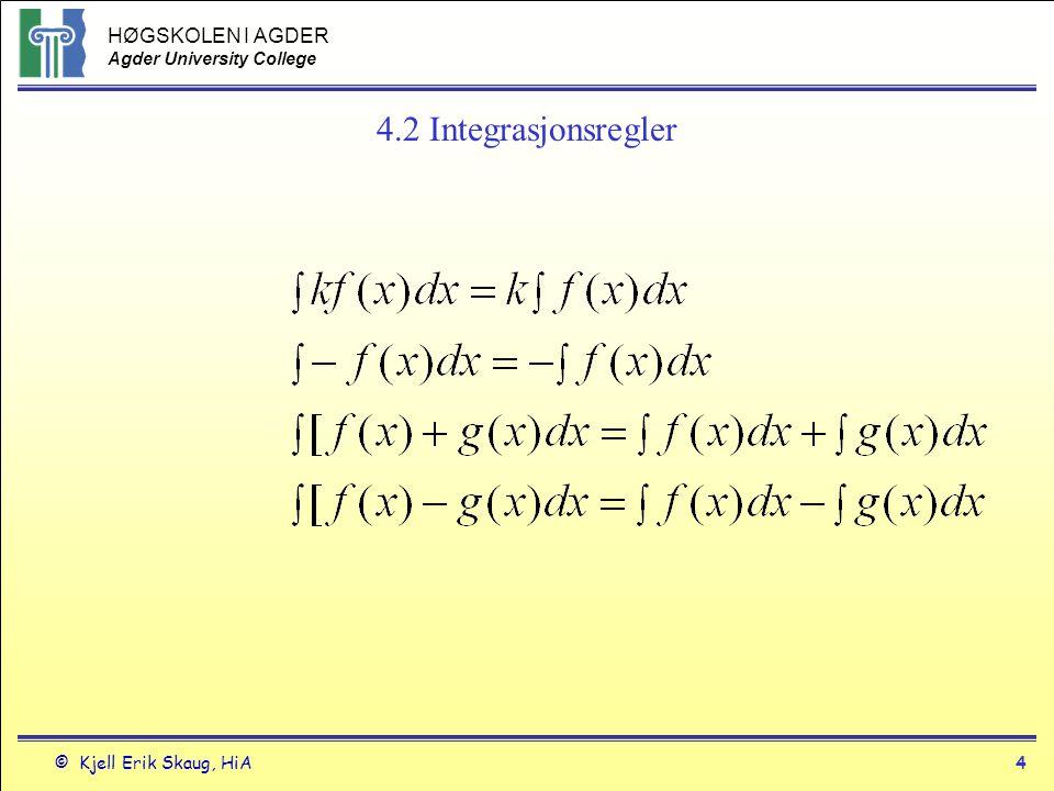 HØGSKOLEN I AGDER Agder University College © Kjell Erik Skaug, HiA15 Eksempel 4 Finn den deriverte dvs dy/dx av Setter u=x 2 deriverer for å finne hva u-derivert er:du=2xdx for kjerneregelen sier dy/dx= dy/du *du/dx Altså når vi deriverer en slik funksjon 1.setter inn øvre grenseverdi i funksjonen og ganger med den deriverte av denne grenseverdien 2.