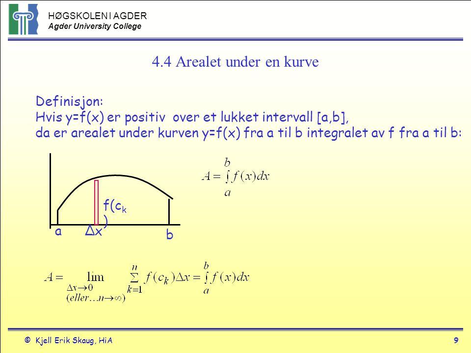HØGSKOLEN I AGDER Agder University College © Kjell Erik Skaug, HiA9 4.4 Arealet under en kurve Definisjon: Hvis y=f(x) er positiv over et lukket inter