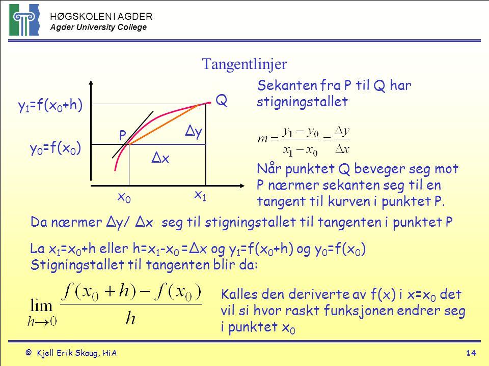 HØGSKOLEN I AGDER Agder University College © Kjell Erik Skaug, HiA13 Kontinuitet Teorem 10, Mellomverdi teoremet En funksjonen f(x) som er kontinuerlig på et lukket intervall [a,b] inneholder alle verdier mellom f(a) og f(b).