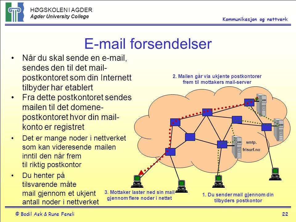 HØGSKOLEN I AGDER Agder University College © Bodil Ask & Rune Fensli22 Kommunikasjon og nettverk E-mail forsendelser Når du skal sende en e-mail, send