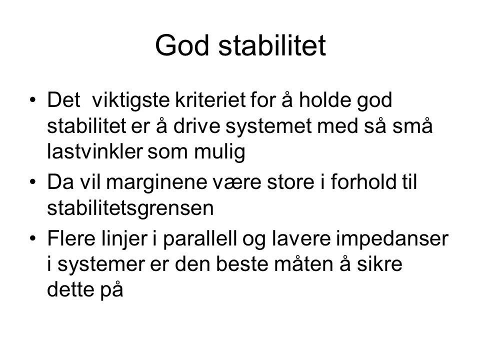 God stabilitet Det viktigste kriteriet for å holde god stabilitet er å drive systemet med så små lastvinkler som mulig Da vil marginene være store i f