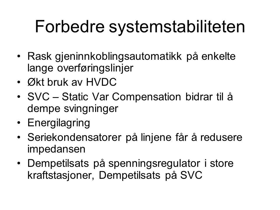 Forbedre systemstabiliteten Rask gjeninnkoblingsautomatikk på enkelte lange overføringslinjer Økt bruk av HVDC SVC – Static Var Compensation bidrar ti