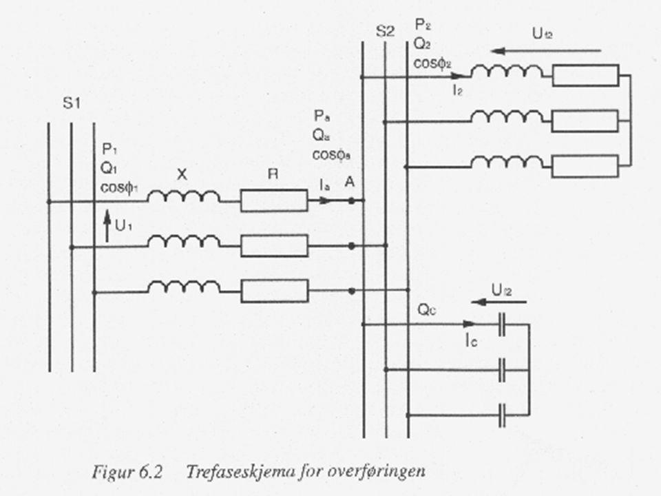 Dobbel stjernekobling Ved bruk av dobbel stjernekobling kan kondensatorbatteriene vernes med ubalansevern mellom nullpunktene Ubalansevernet kobles til effektbrytere foran kondensatorbatteriene På grunn av kostnadene ønsker vi å bruke så få effektbrytere som mulig