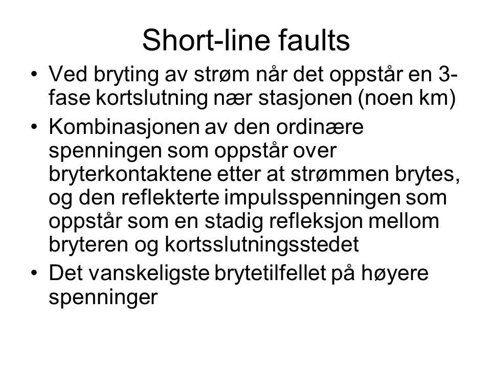 Short-line faults Ved bryting av strøm når det oppstår en 3- fase kortslutning nær stasjonen (noen km) Kombinasjonen av den ordinære spenningen som op