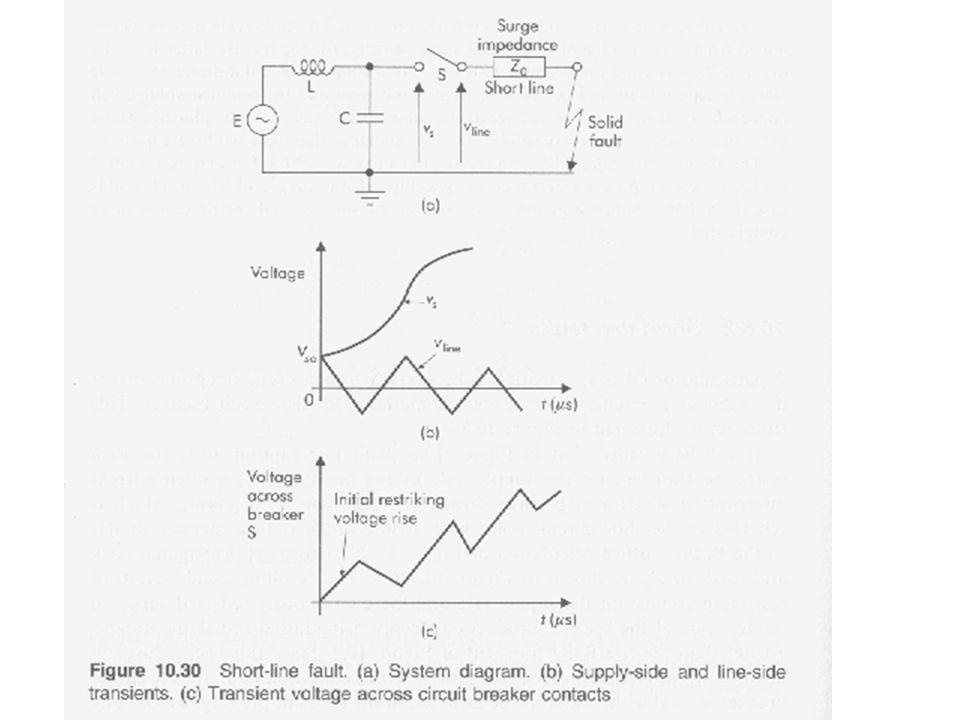Effects of line loss Bølgefronten dempes av korona og resistive tap i linene og lekkresistansen Disse verdiene er mye høyere enn for vanlig driftsfrekvens Kan beregnes basert på erfaringstall