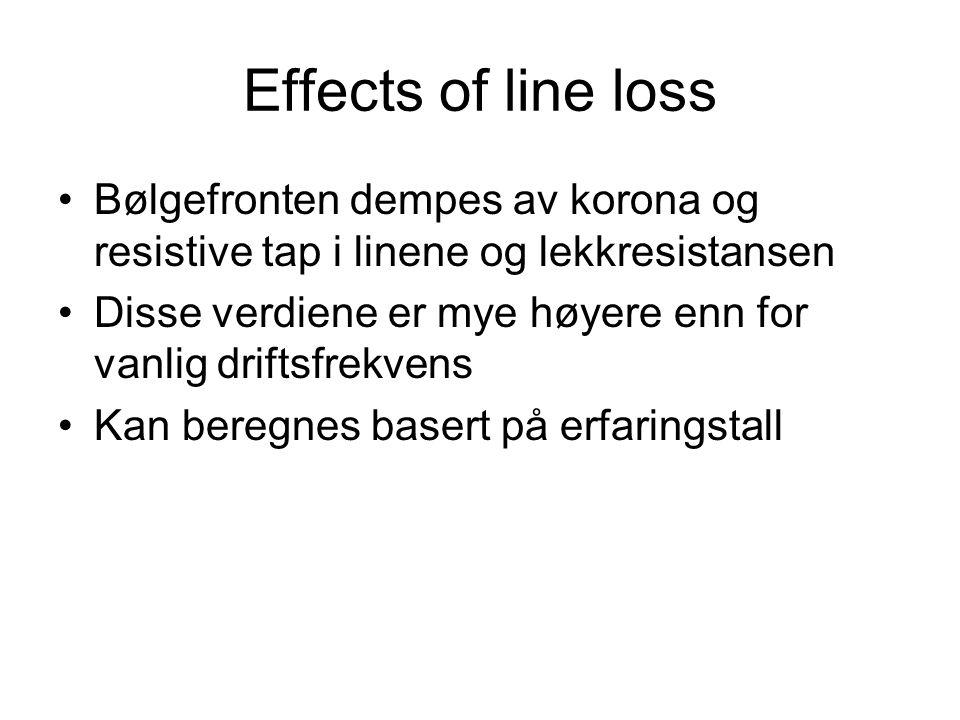 Effects of line loss Bølgefronten dempes av korona og resistive tap i linene og lekkresistansen Disse verdiene er mye høyere enn for vanlig driftsfrek