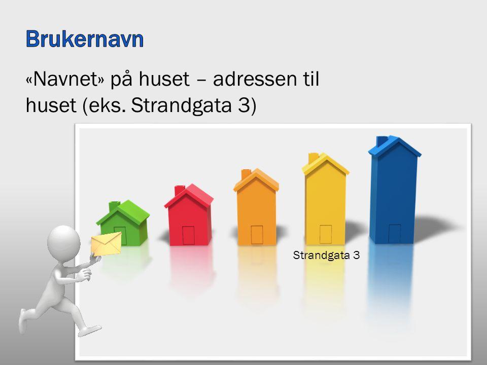 «Navnet» på huset – adressen til huset (eks. Strandgata 3) Strandgata 3