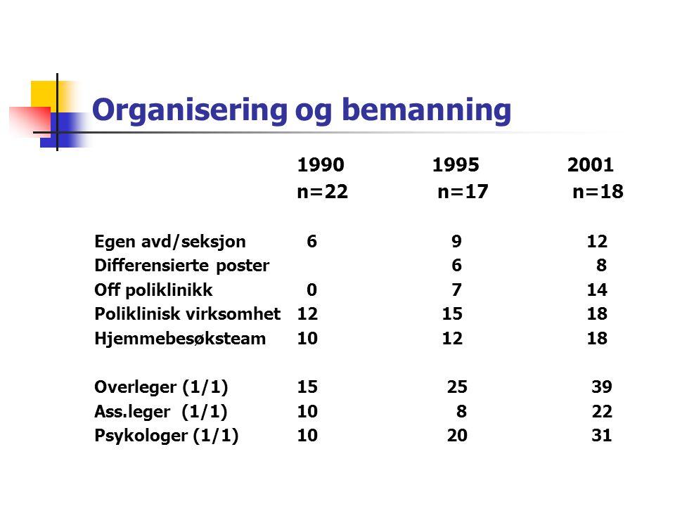 Alderspsykiatri Norge 1990-2001 Spørreundersøkelse utført av arbeidsutvalget for alderspsykiatri