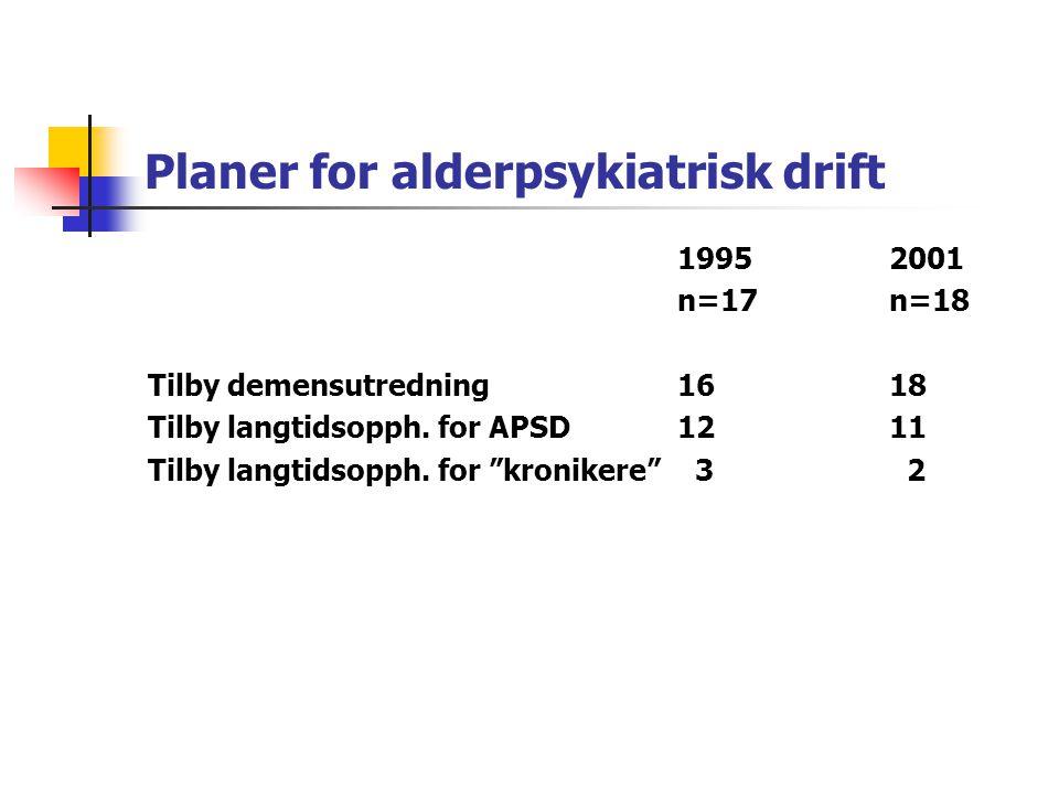 Bruk av ECT 19952001 n=17n=18 Bruker ECT 13 13 Pasienter behandlet111 129 Antall behandlinger7131552