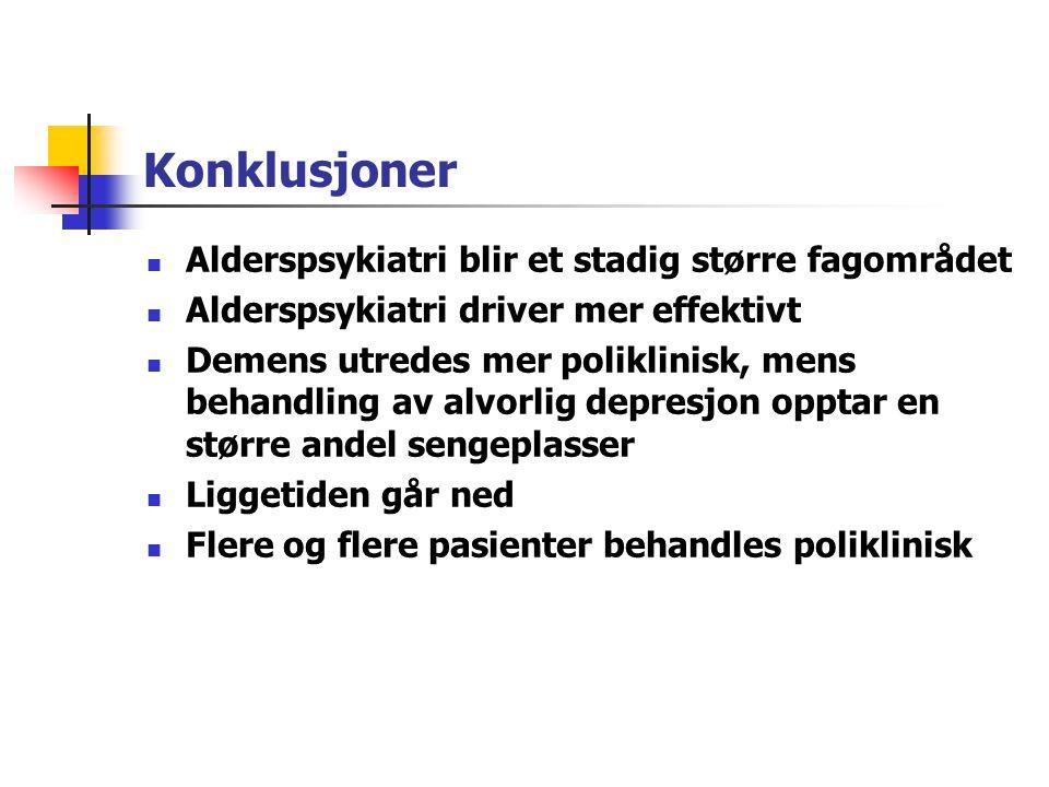 Forskningsaktivitet i fagområdet 199019952004 Antall dr.grad (kum) 1 2 6 Doktorgradstipendiater 6 Antall prof.