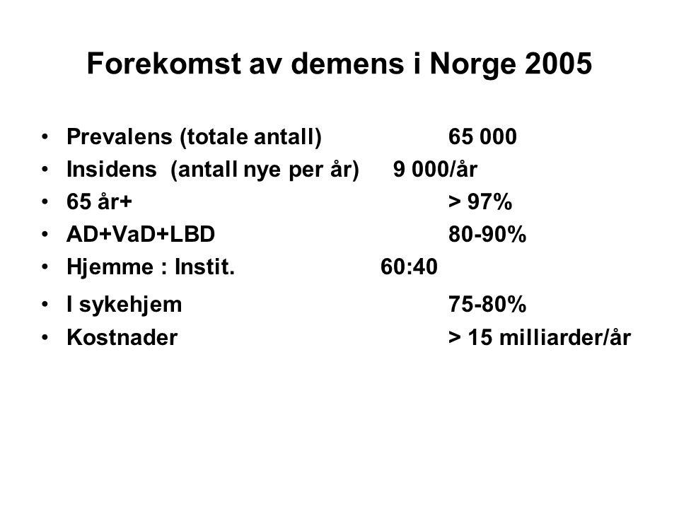 Forekomst av demens i Norge 2005 Prevalens (totale antall)65 000 Insidens (antall nye per år) 9 000/år 65 år+> 97% AD+VaD+LBD80-90% Hjemme : Instit.60
